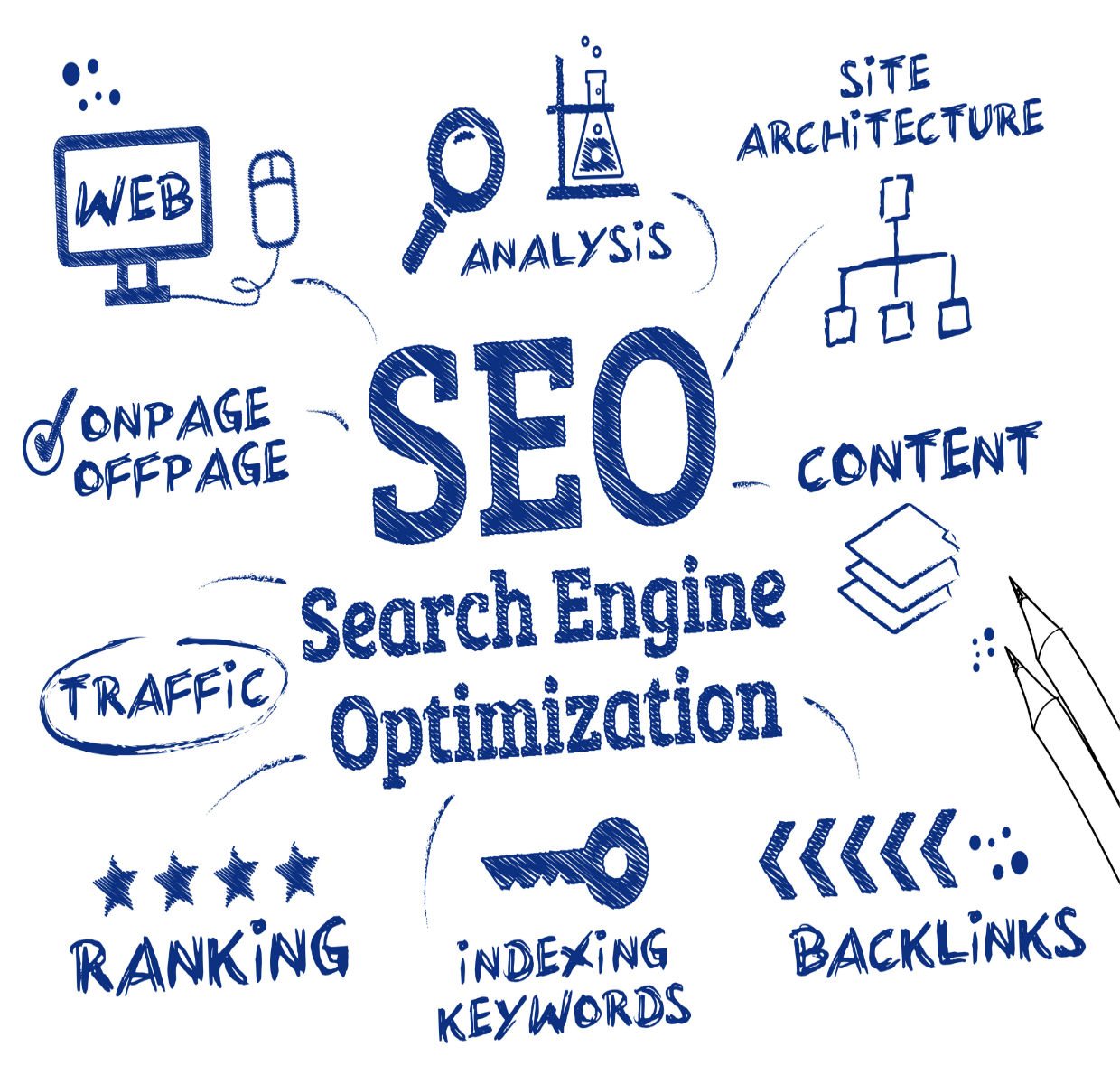 Detroit Michigan SEO Services